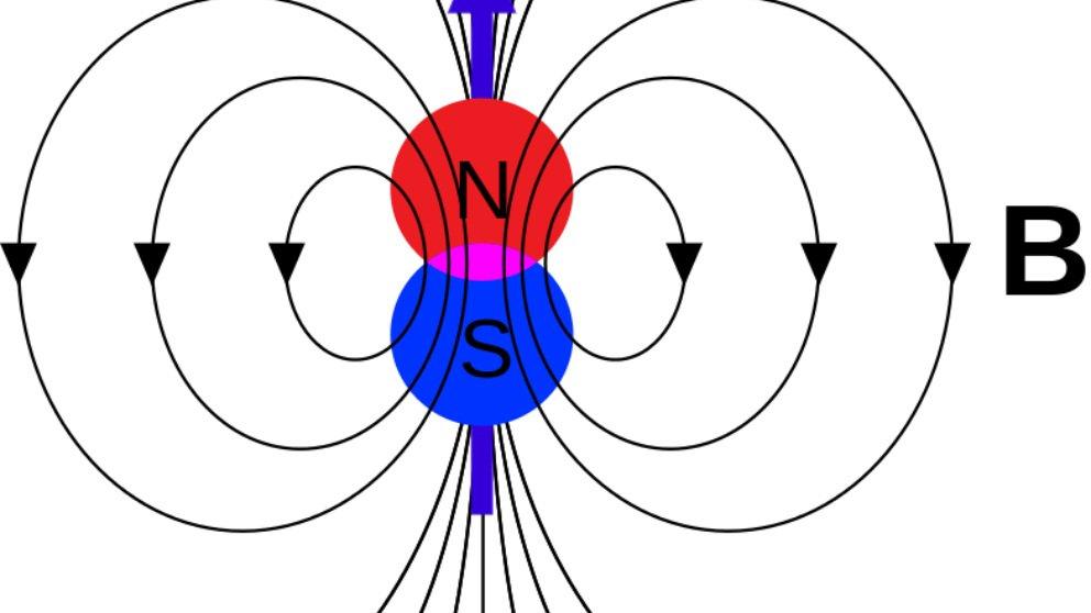 campo electromagnético 3